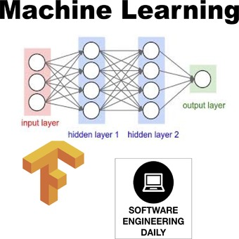 Machine Learning – Software Engineering Daily podcast artwork